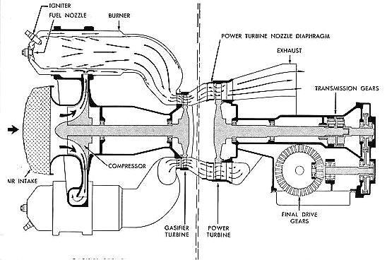 voiture  u00e0 turbine  turbine sports car chez autodrome cannes  importateur pagani